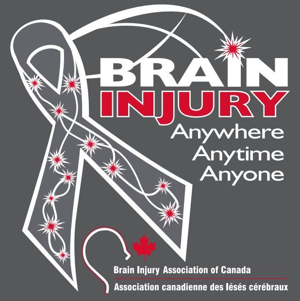 Brain Injury Canada Logo